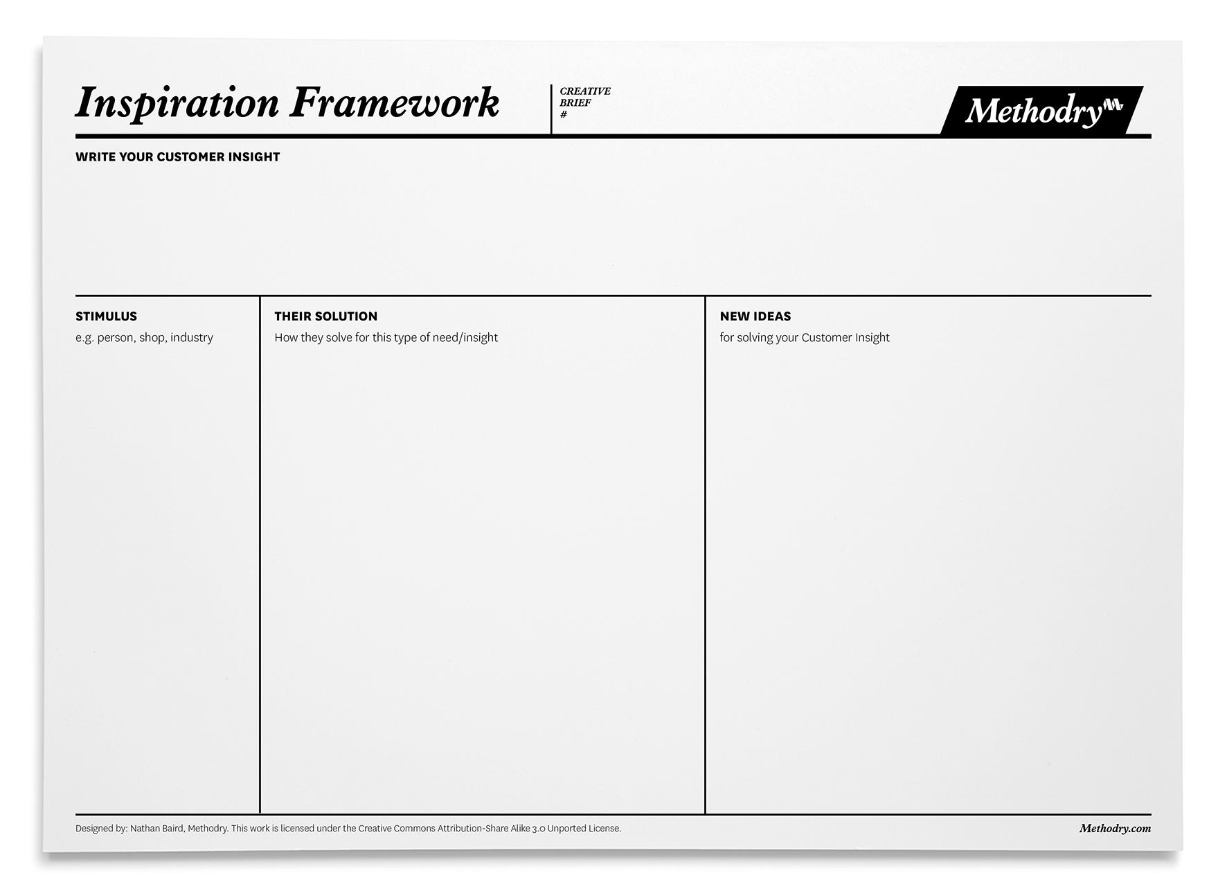 Methodry_Inspiration_Framework
