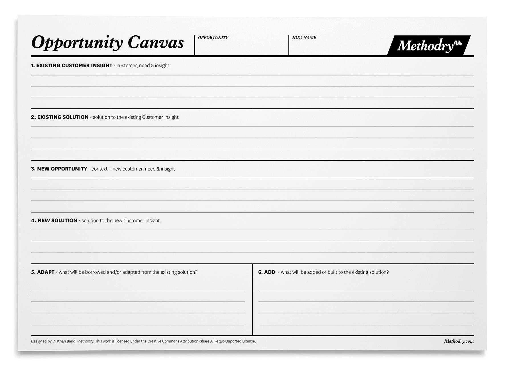 Methodry_Opportunity_Canvas