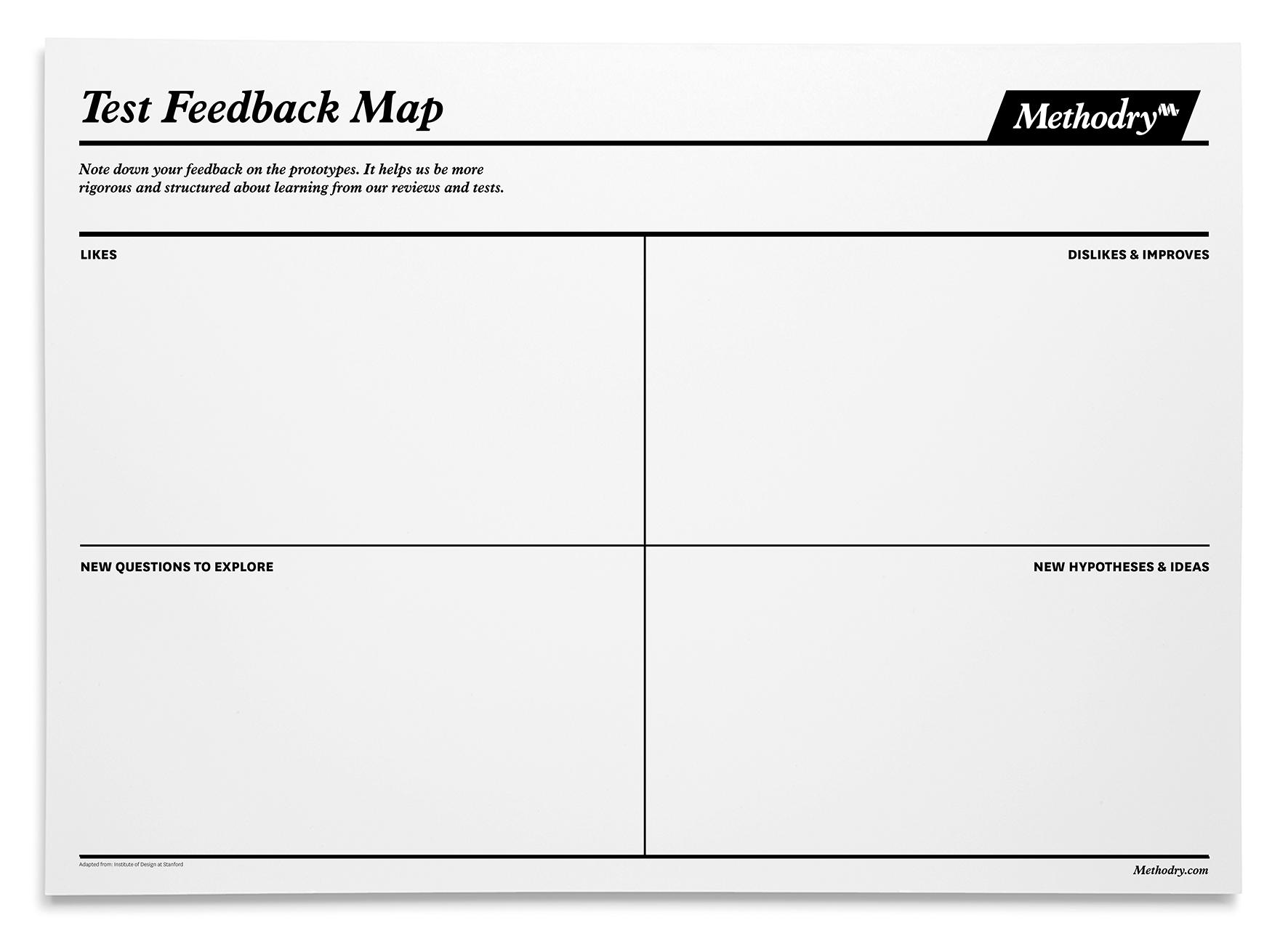 Methodry_Test_Feedback_Map